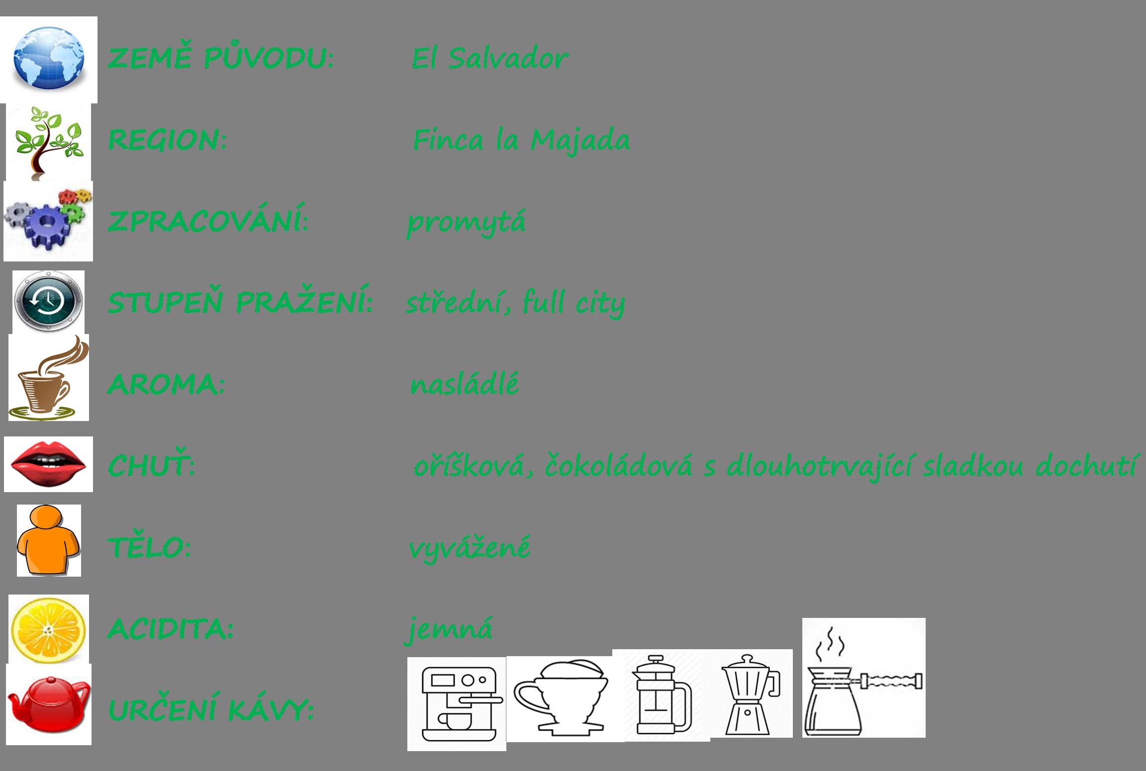elsalvador_tabulka1